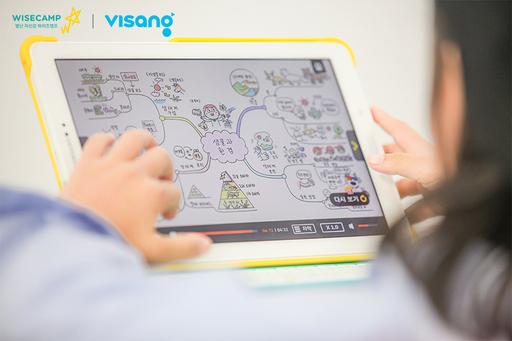 visang education