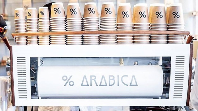 Percentage-Arabica